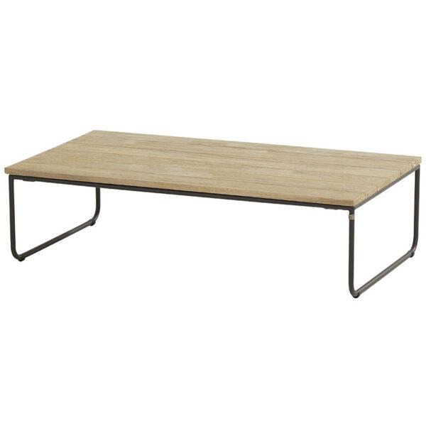 Axel Rectangular Coffee Table