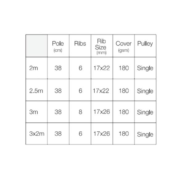 Details for Sturdi Wood Pulley 2.5m Round Parasol